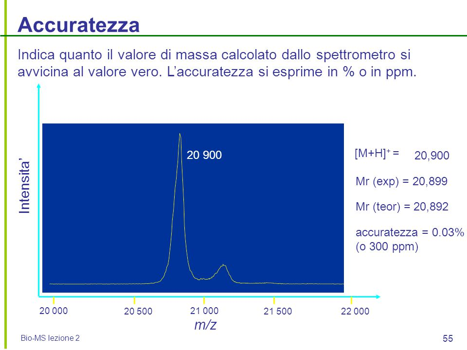 Accuratezza Indica quanto il valore di massa calcolato dallo spettrometro si avvicina al valore vero. L'accuratezza si esprime in % o in ppm.