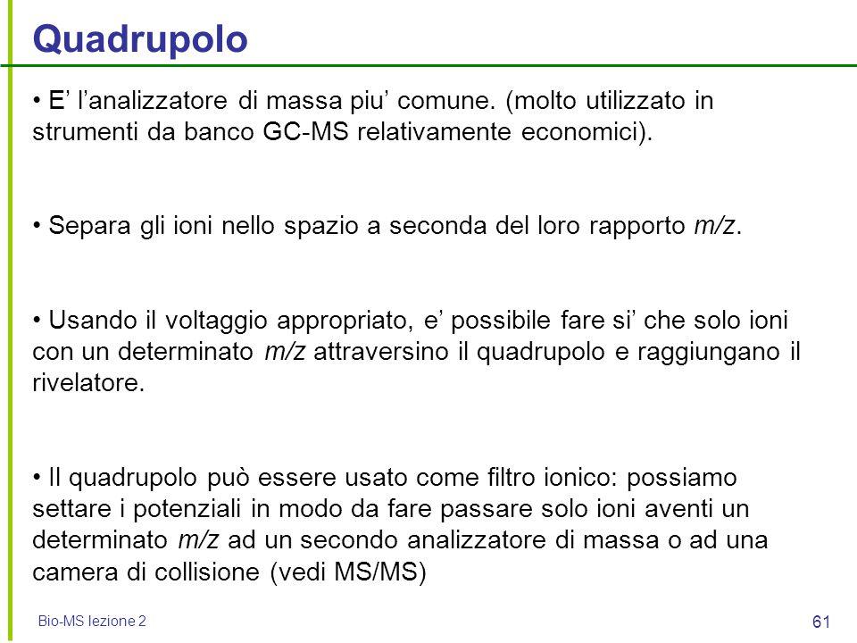 Quadrupolo E' l'analizzatore di massa piu' comune. (molto utilizzato in strumenti da banco GC-MS relativamente economici).