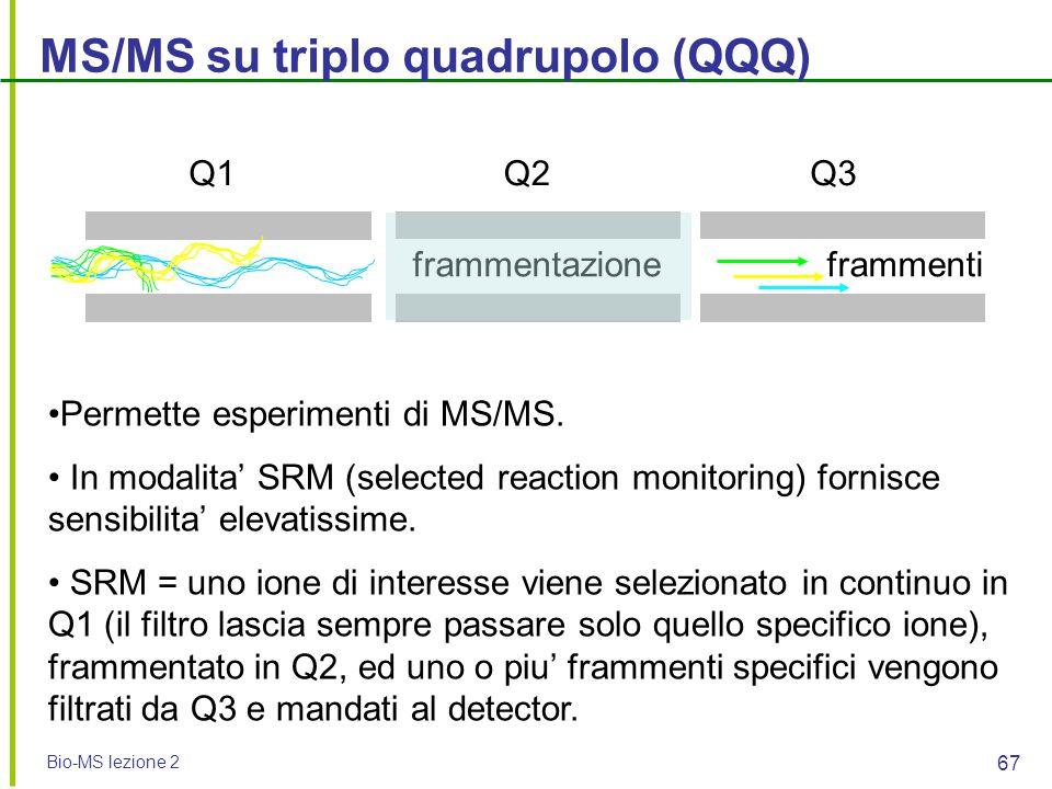 MS/MS su triplo quadrupolo (QQQ)