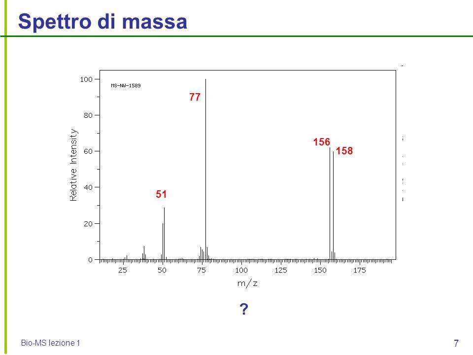 Spettro di massa 77 156 158 51 Bio-MS lezione 1