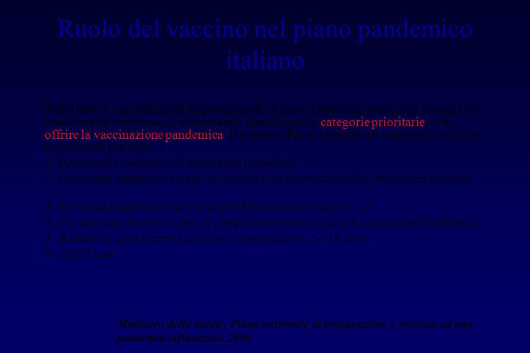 Ruolo del vaccino nel piano pandemico italiano