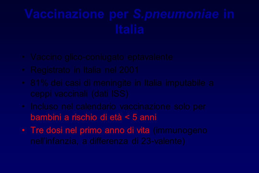 Vaccinazione per S.pneumoniae in Italia