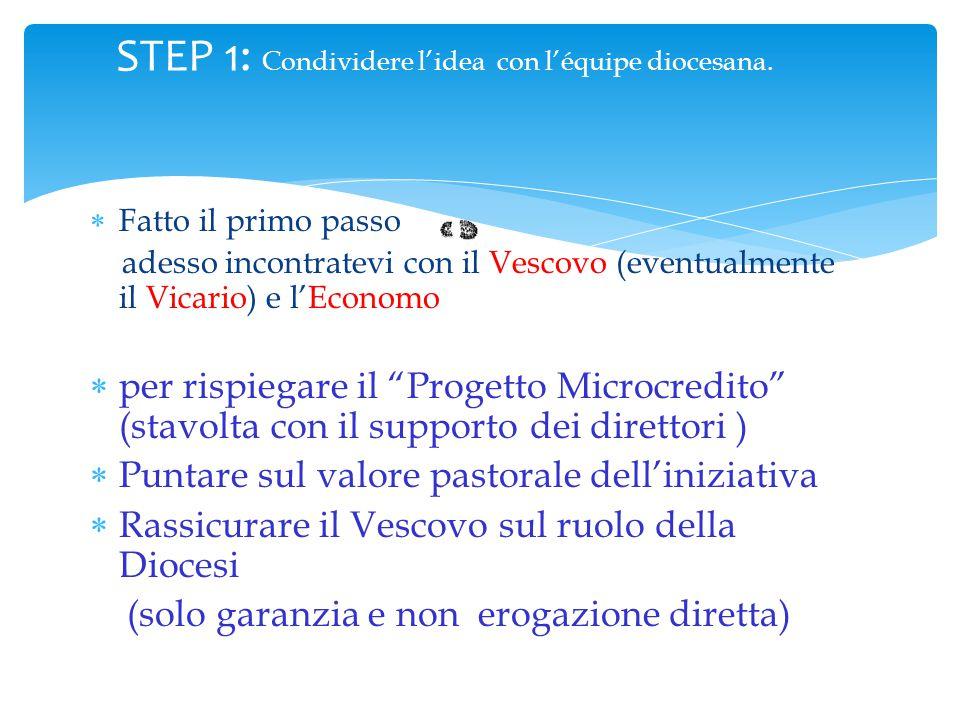 STEP 1: Condividere l'idea con l'équipe diocesana.