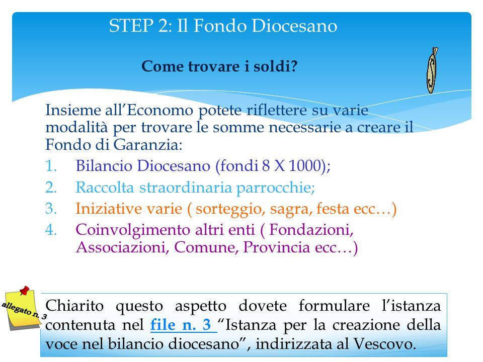 STEP 2: Il Fondo Diocesano