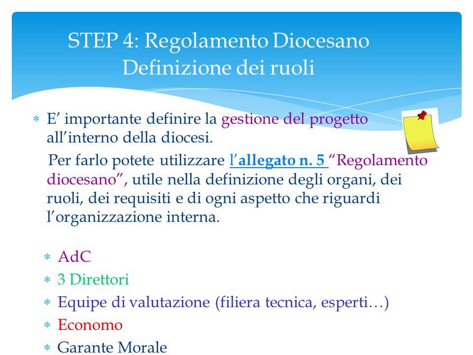 STEP 4: Regolamento Diocesano Definizione dei ruoli
