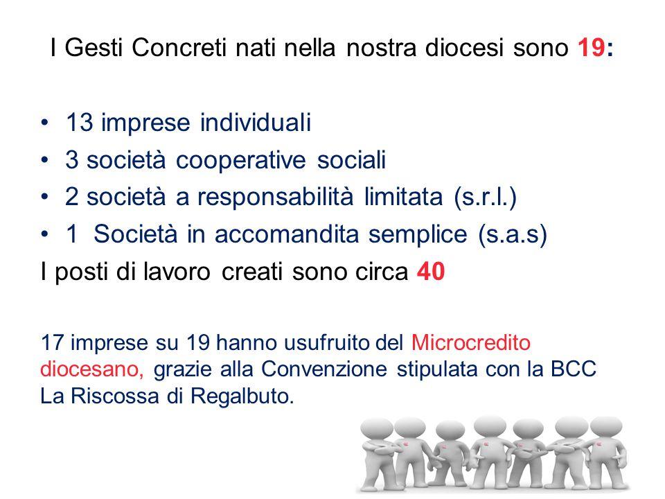 I Gesti Concreti nati nella nostra diocesi sono 19: