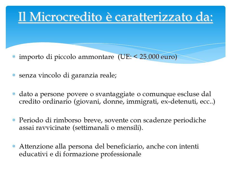 Il Microcredito è caratterizzato da: