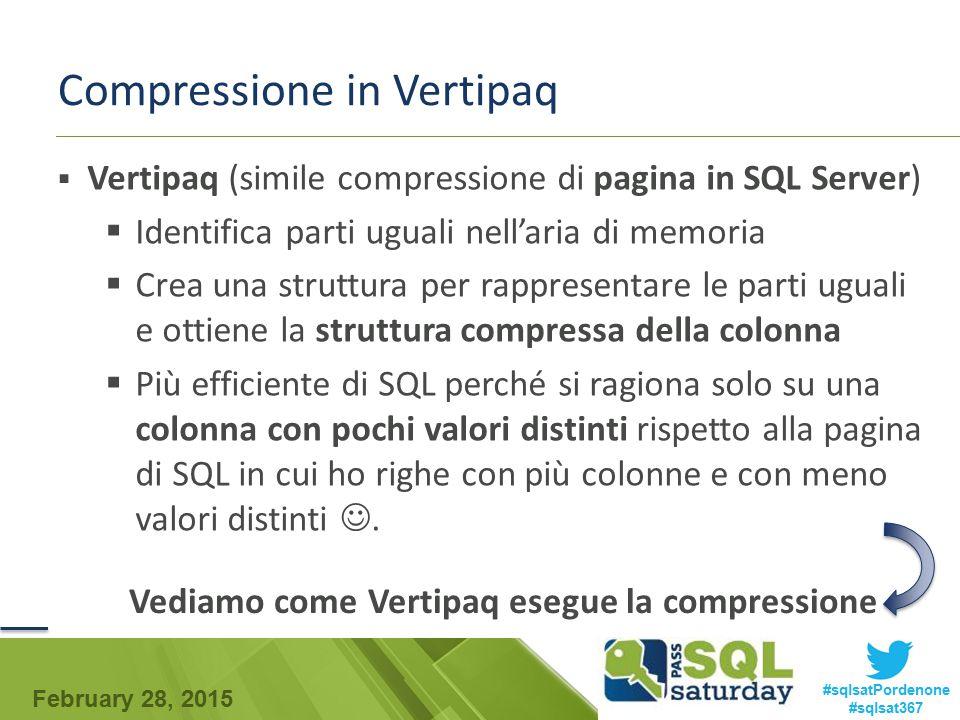 Compressione in Vertipaq
