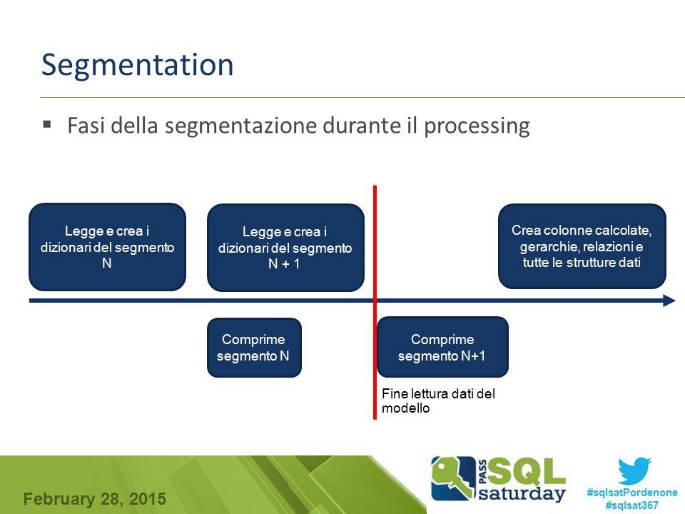 Segmentation Fasi della segmentazione durante il processing