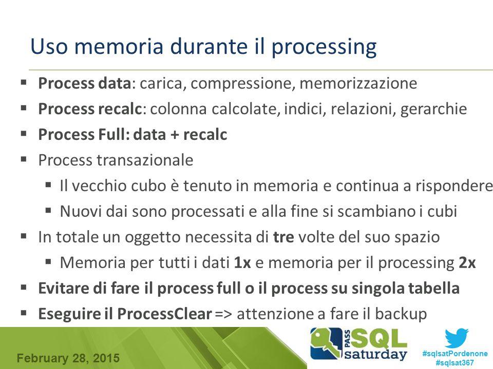 Uso memoria durante il processing