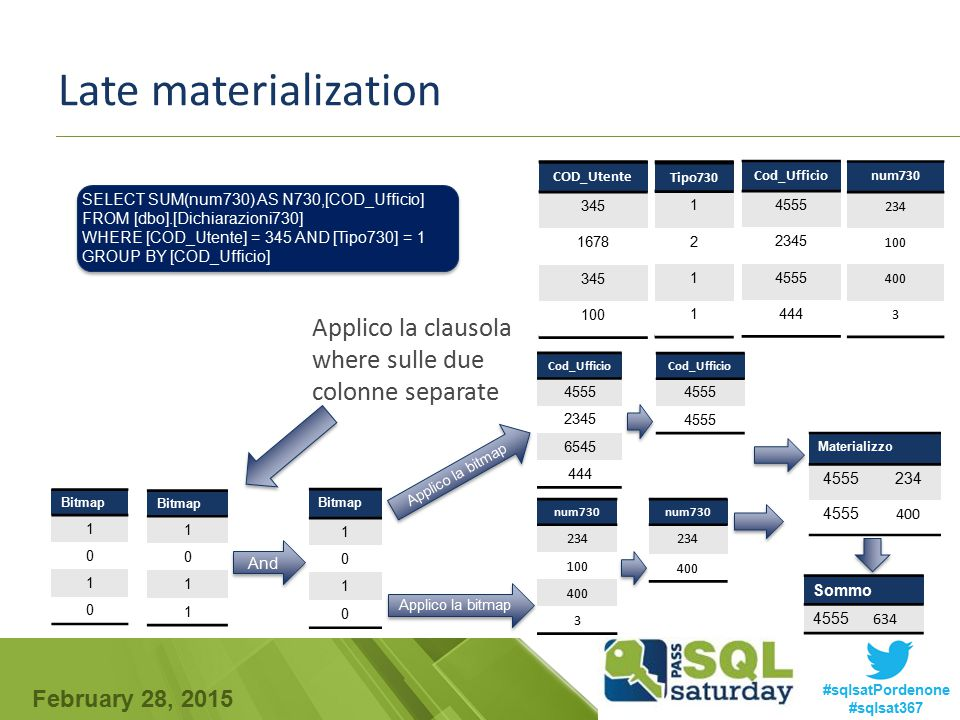 Late materialization COD_Utente. 345. 1678. 100. COD_Utente. 345. 1678. 100. Tipo730. 1. 2.