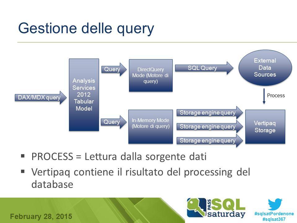 Gestione delle query PROCESS = Lettura dalla sorgente dati