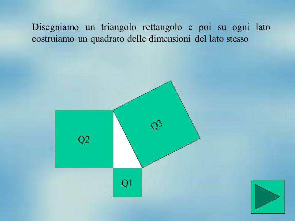 Disegniamo un triangolo rettangolo e poi su ogni lato costruiamo un quadrato delle dimensioni del lato stesso