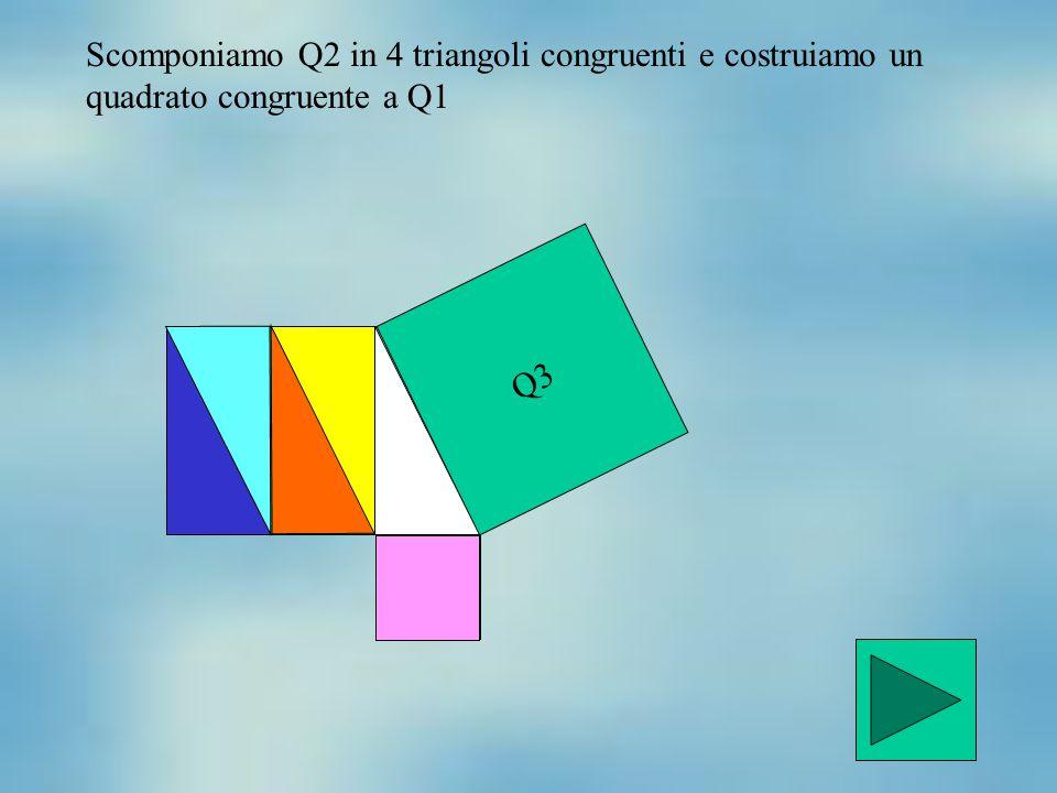 Scomponiamo Q2 in 4 triangoli congruenti e costruiamo un quadrato congruente a Q1