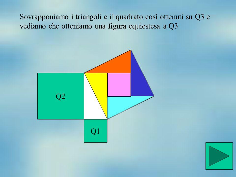 Sovrapponiamo i triangoli e il quadrato così ottenuti su Q3 e vediamo che otteniamo una figura equiestesa a Q3