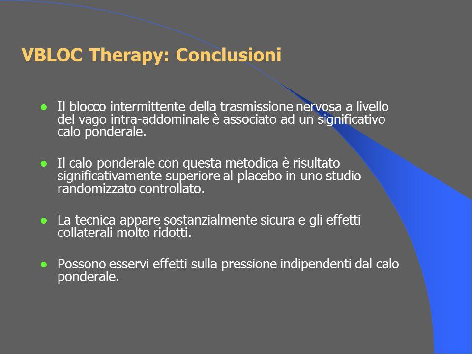 VBLOC Therapy: Conclusioni