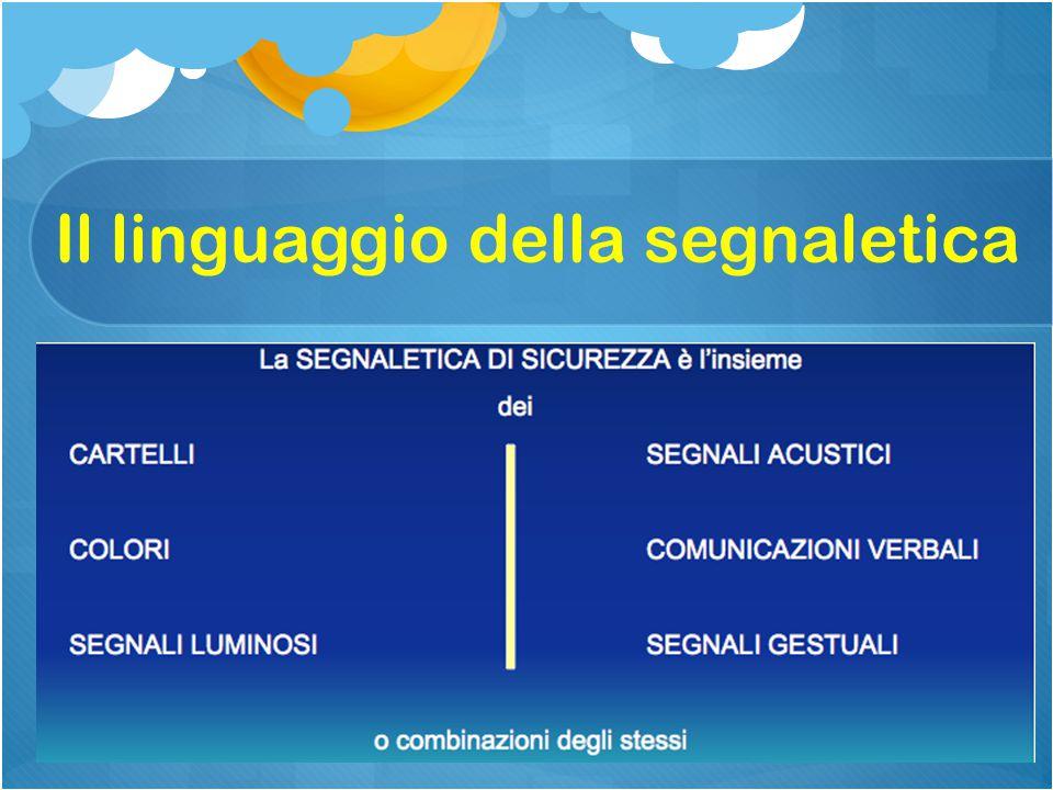 Il linguaggio della segnaletica