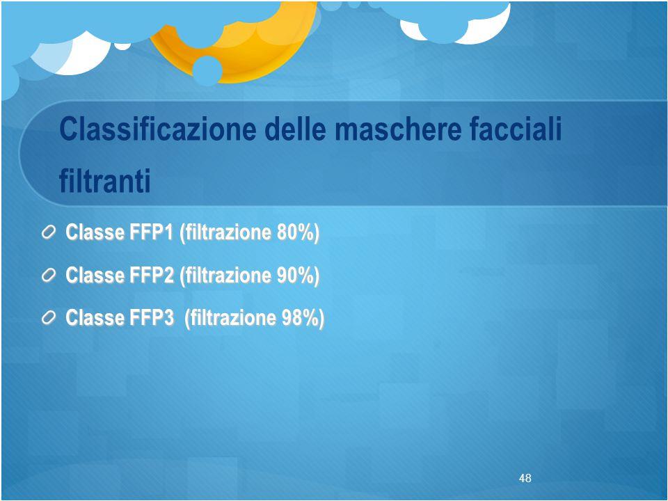 Classificazione delle maschere facciali filtranti