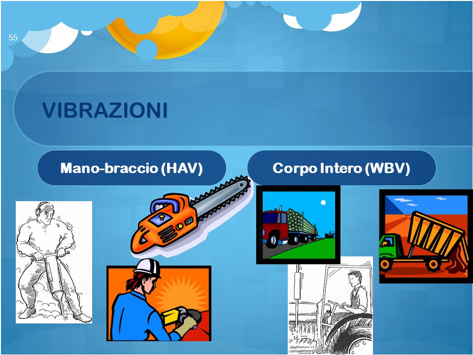 VIBRAZIONI Mano-braccio (HAV) Corpo Intero (WBV)