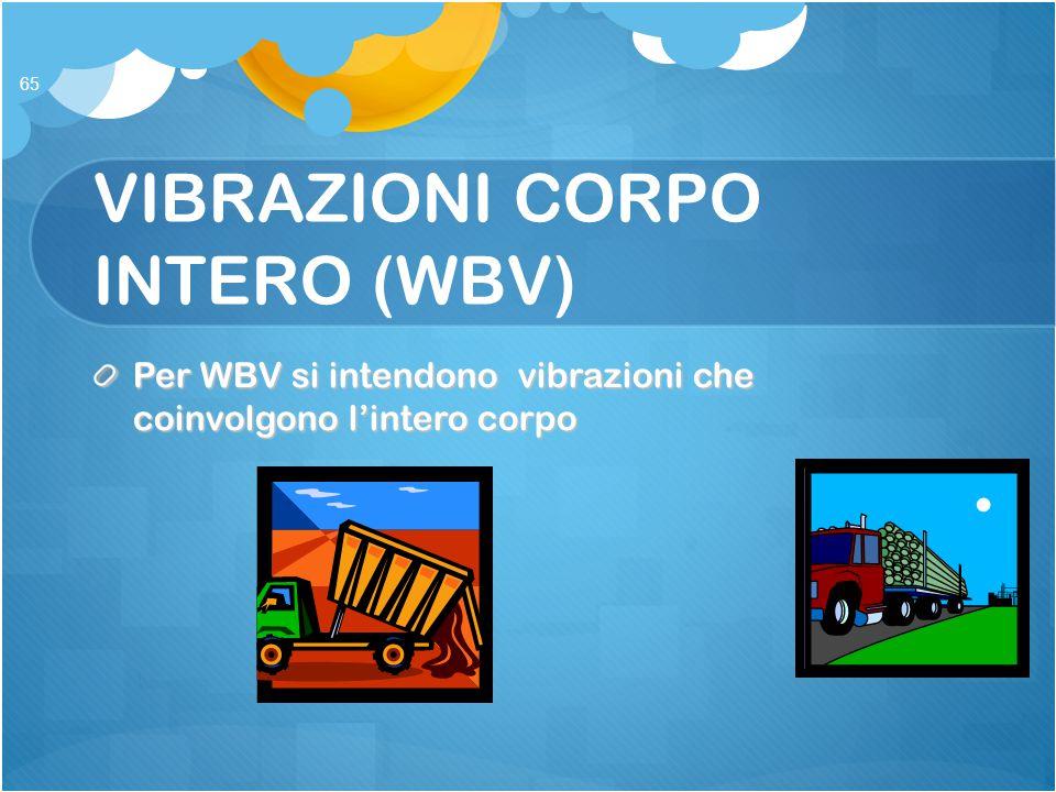 VIBRAZIONI CORPO INTERO (WBV)