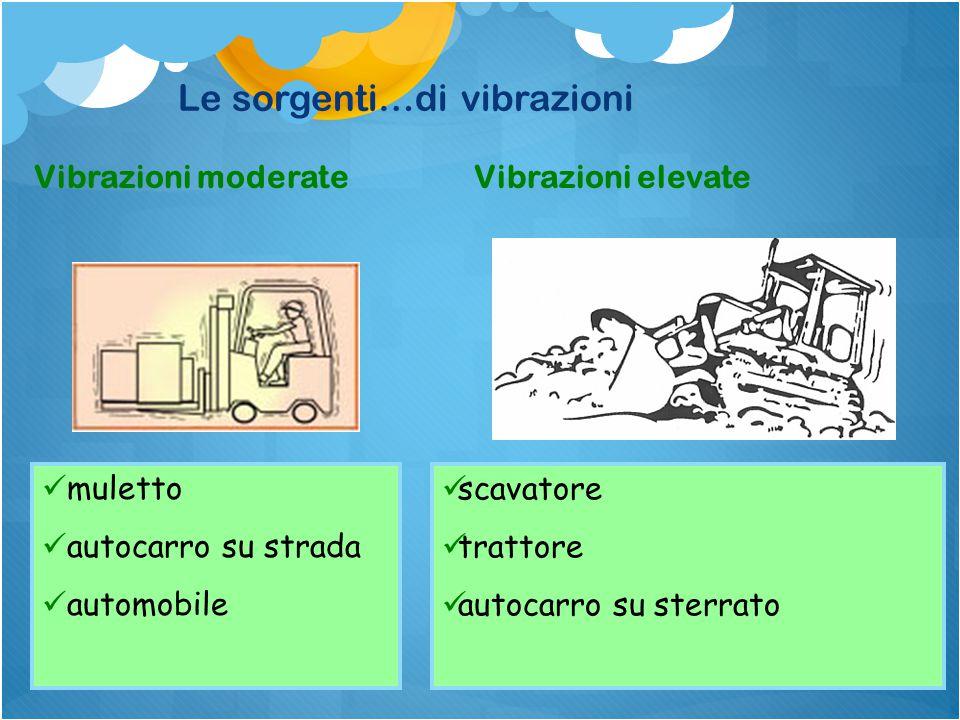 Le sorgenti…di vibrazioni