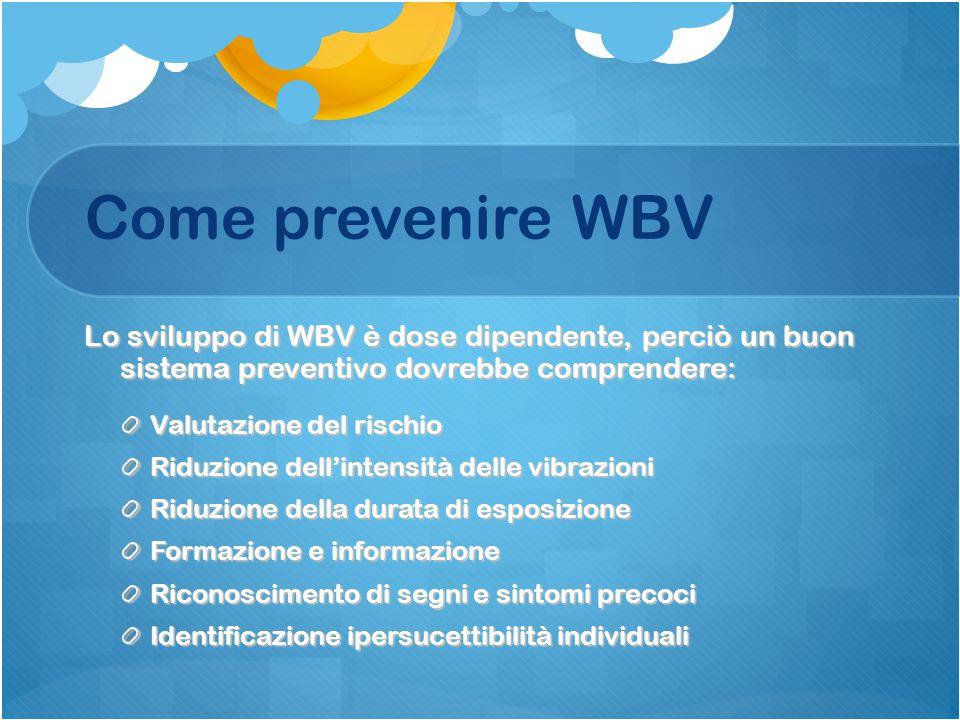 Come prevenire WBV Lo sviluppo di WBV è dose dipendente, perciò un buon sistema preventivo dovrebbe comprendere: