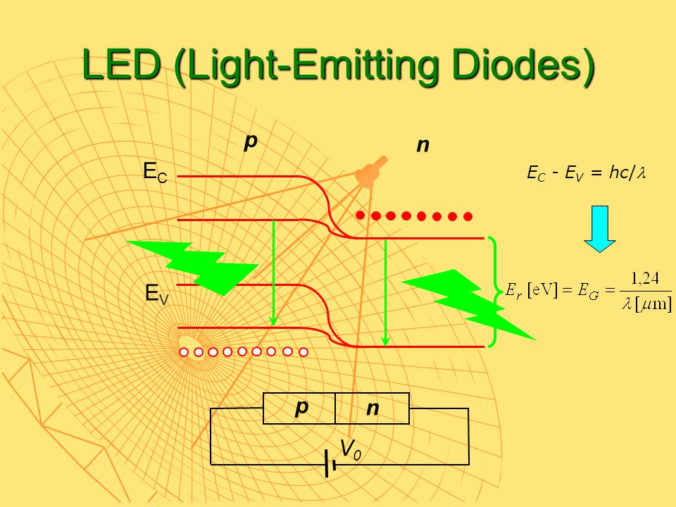 LED (Light-Emitting Diodes)
