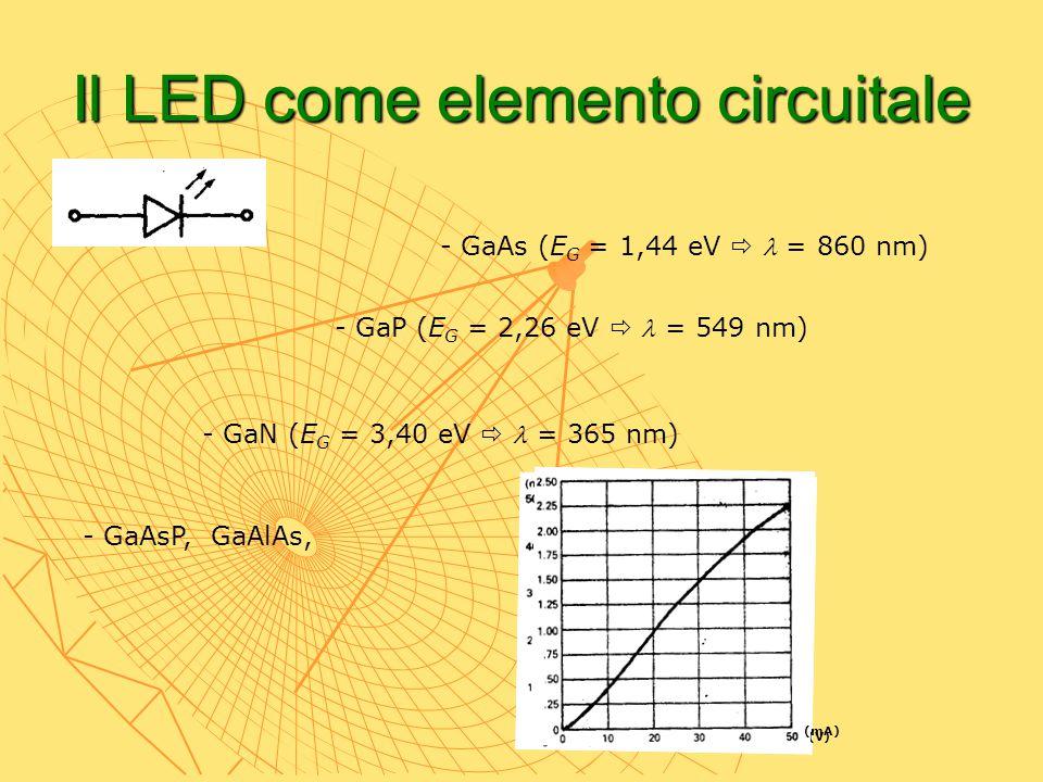 Il LED come elemento circuitale