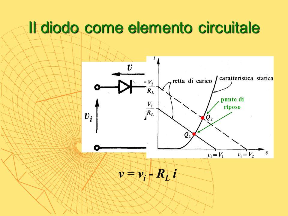 Il diodo come elemento circuitale