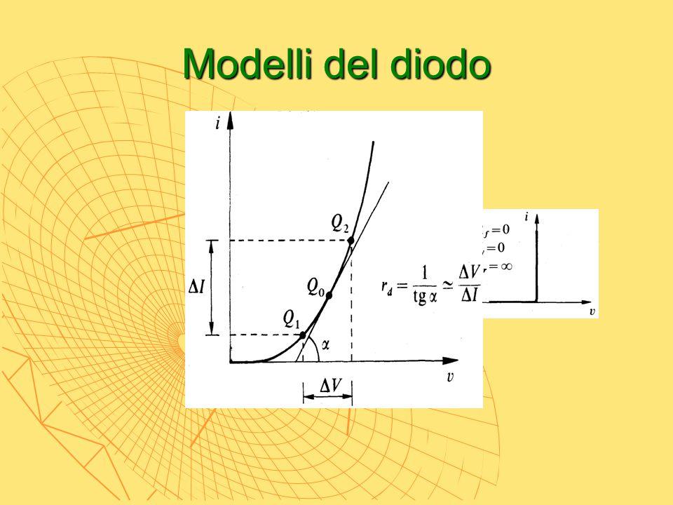 Modelli del diodo