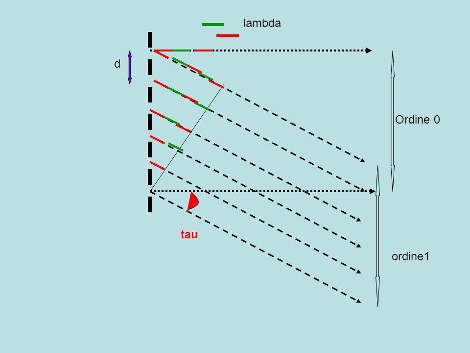lambda d Ordine 0 tau ordine1