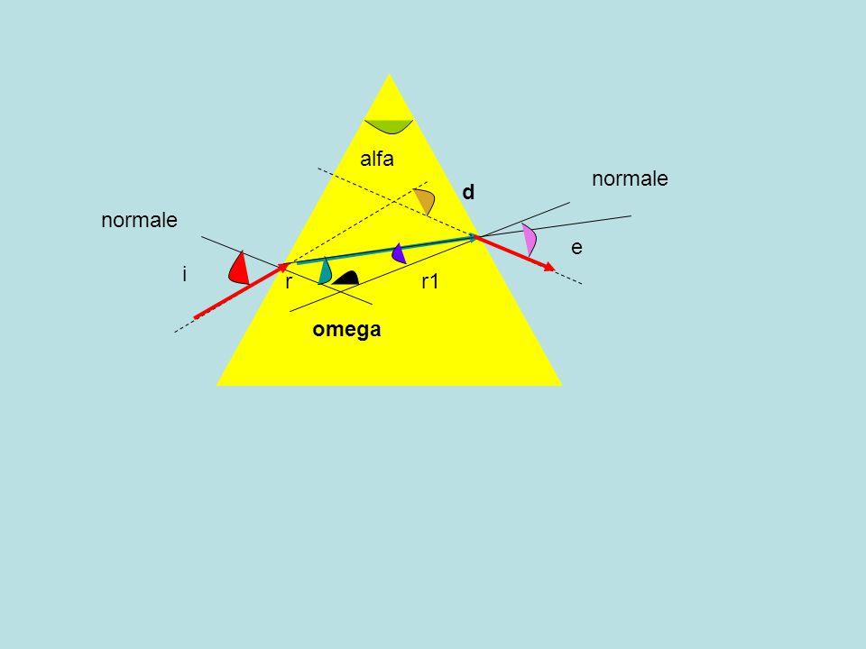 alfa normale d normale e i r r1 omega