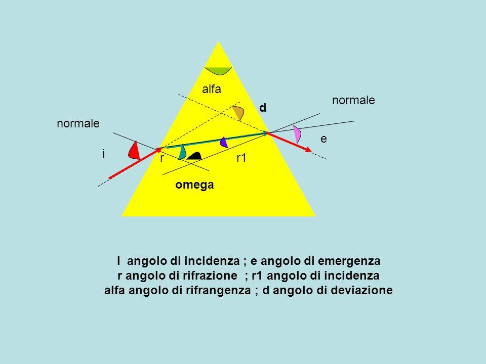 alfa normale. d. normale. e. i. r. r1. omega.