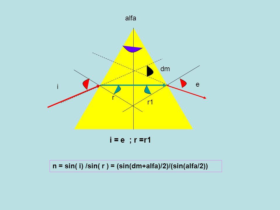 alfa dm e i r r1 i = e ; r =r1 n = sin( i) /sin( r ) = (sin(dm+alfa)/2)/(sin(alfa/2))