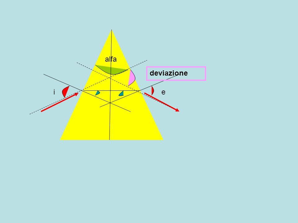 alfa deviazione i e