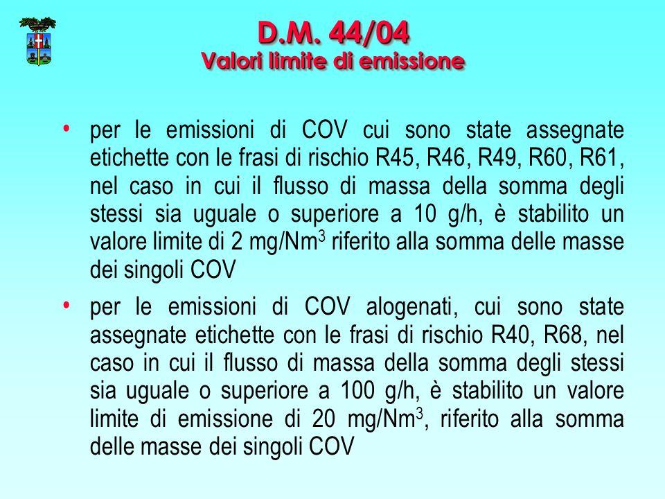 D.M. 44/04 Valori limite di emissione
