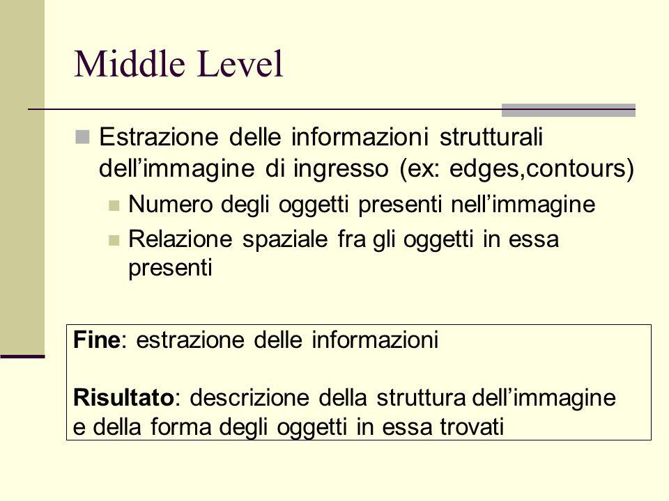Middle Level Estrazione delle informazioni strutturali dell'immagine di ingresso (ex: edges,contours)