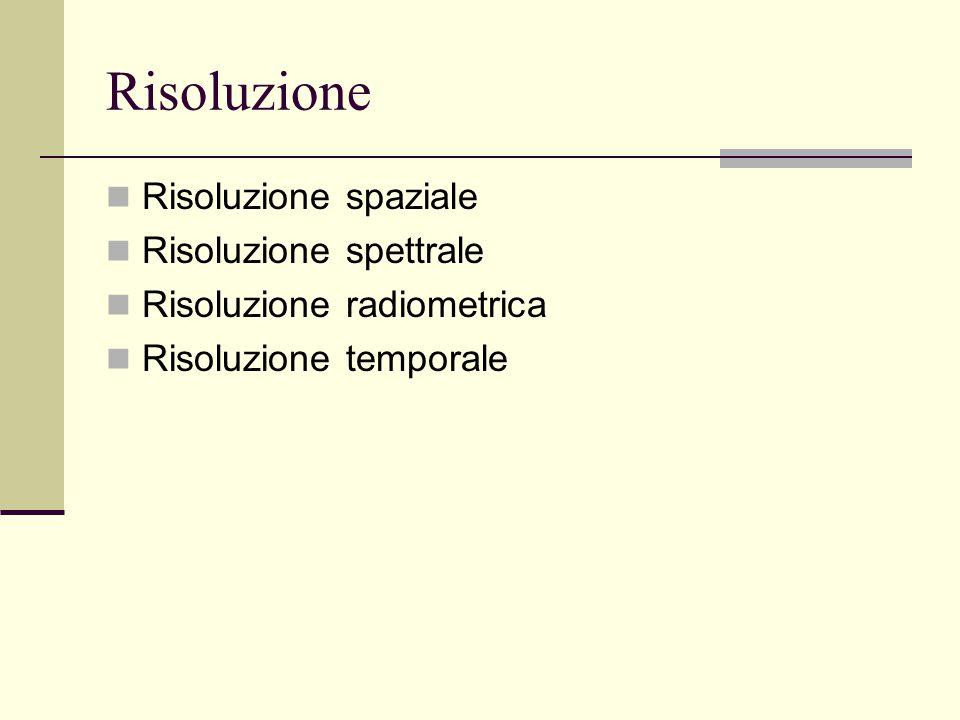 Risoluzione Risoluzione spaziale Risoluzione spettrale