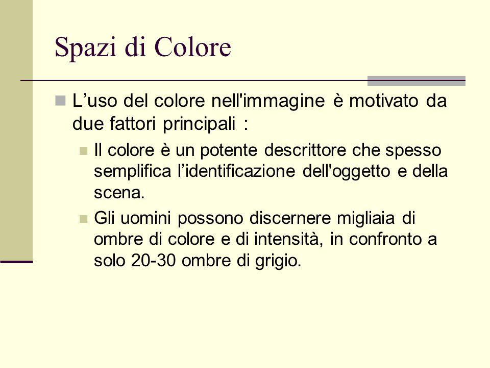 Spazi di Colore L'uso del colore nell immagine è motivato da due fattori principali :
