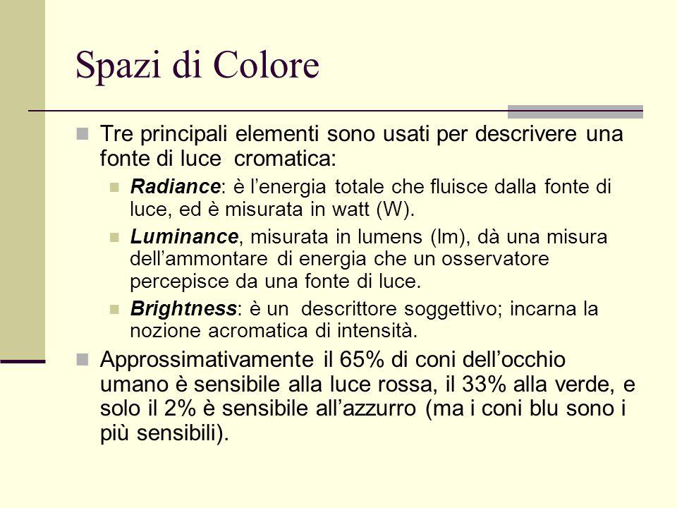 Spazi di Colore Tre principali elementi sono usati per descrivere una fonte di luce cromatica: