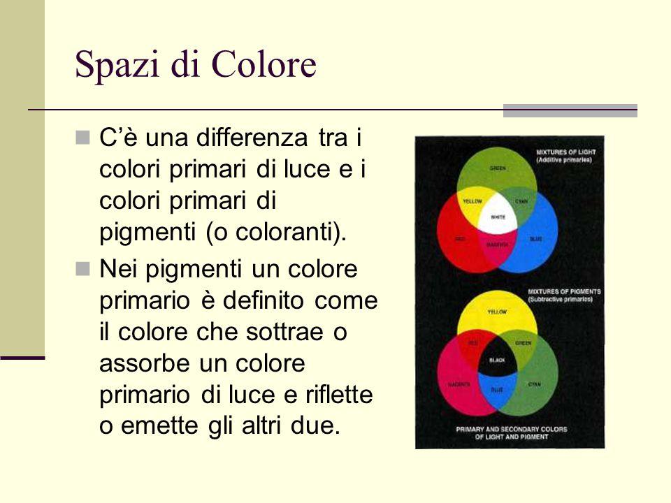 Spazi di Colore C'è una differenza tra i colori primari di luce e i colori primari di pigmenti (o coloranti).