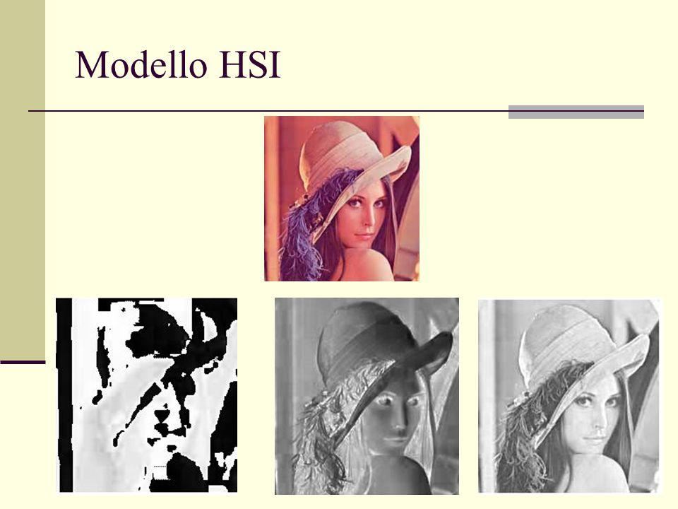 Modello HSI