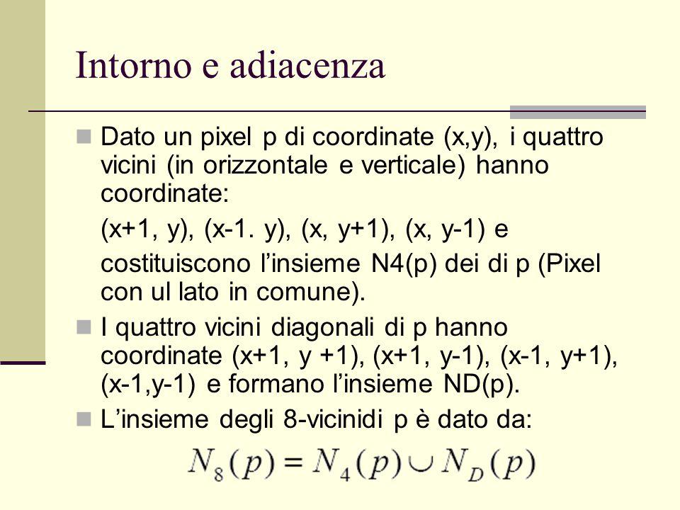 Intorno e adiacenza Dato un pixel p di coordinate (x,y), i quattro vicini (in orizzontale e verticale) hanno coordinate: