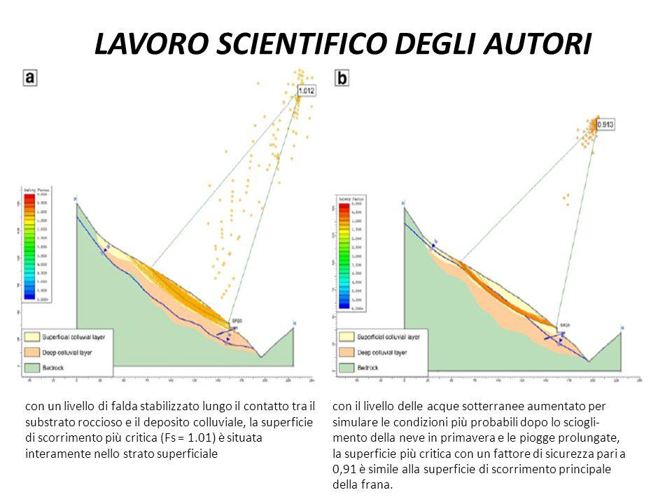 LAVORO SCIENTIFICO DEGLI AUTORI