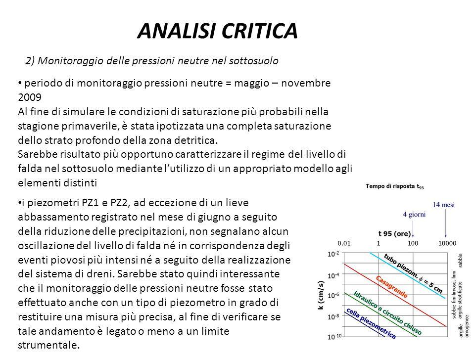 ANALISI CRITICA 2) Monitoraggio delle pressioni neutre nel sottosuolo