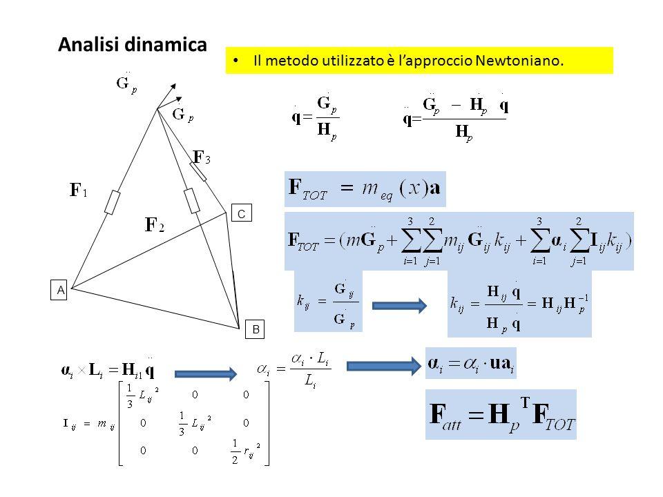 Analisi dinamica Il metodo utilizzato è l'approccio Newtoniano. A B C