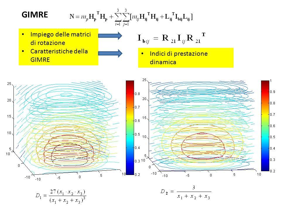 GIMRE Impiego delle matrici di rotazione Caratteristiche della GIMRE
