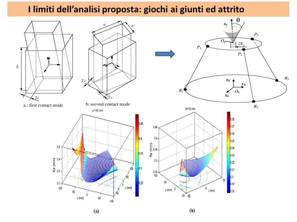 I limiti dell'analisi proposta: giochi ai giunti ed attrito