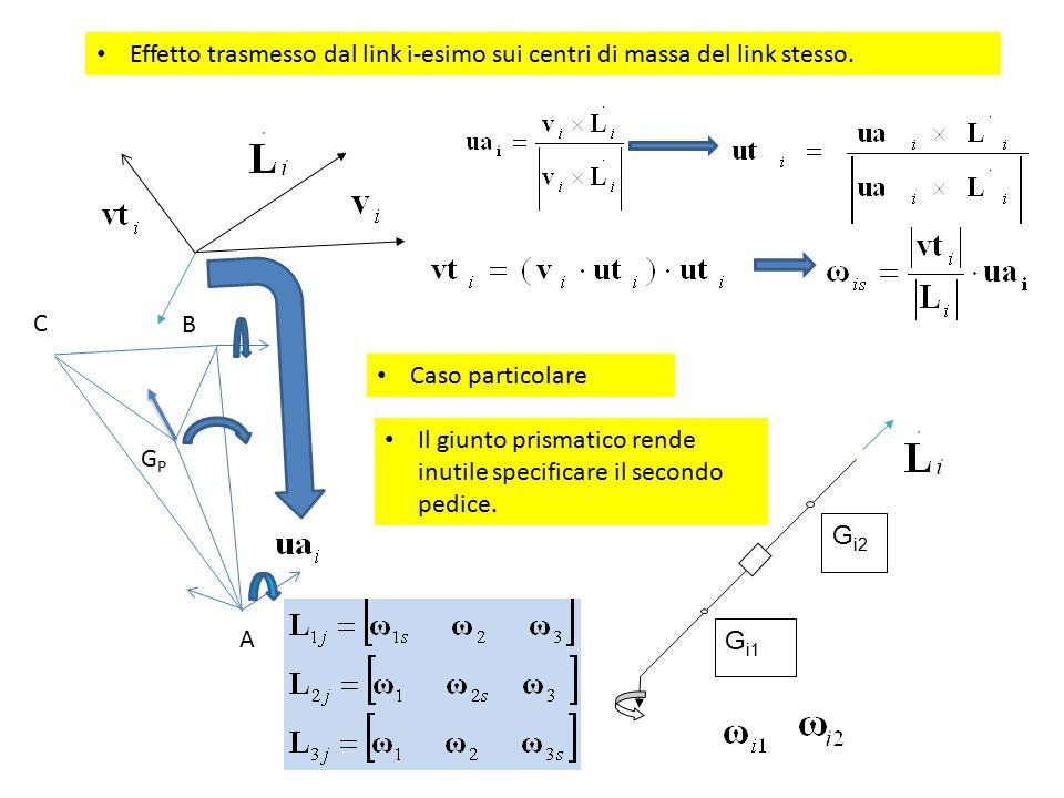 Effetto trasmesso dal link i-esimo sui centri di massa del link stesso.