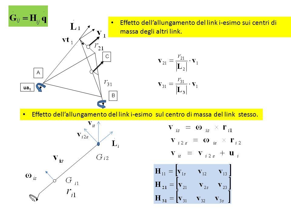 A B. C. ua1. Effetto dell'allungamento del link i-esimo sui centri di massa degli altri link.